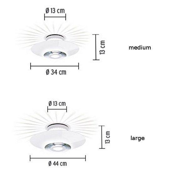 Plafoniera Plafon Light